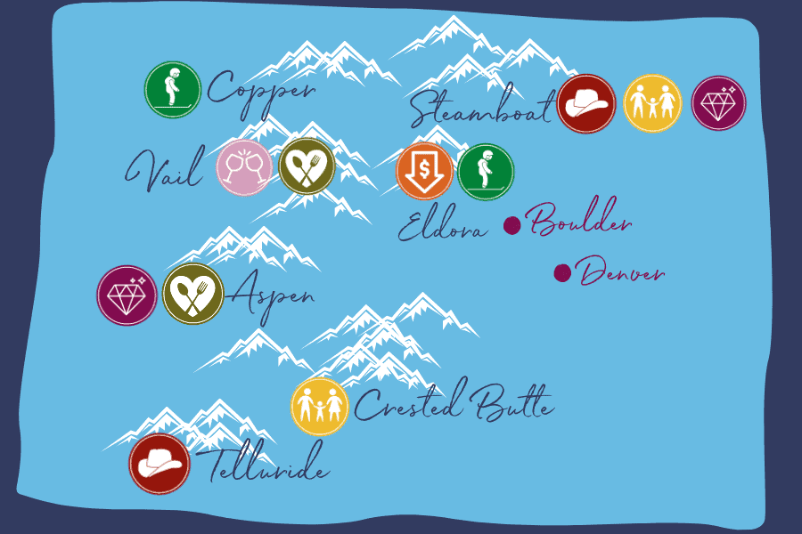 Map of Colorado Ski Resorts with icons